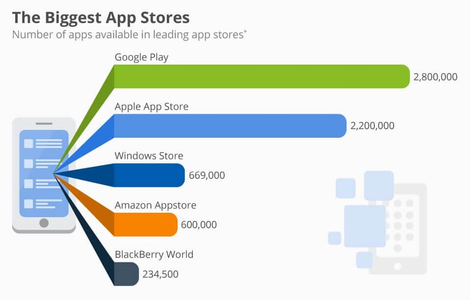 Number_of_apps_available_in_leading_app_stores