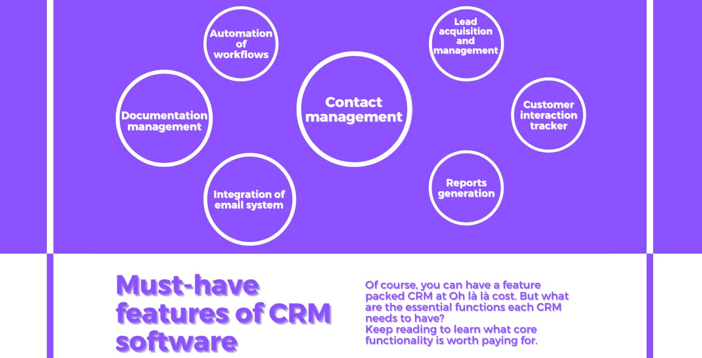 Must-have features of CRM Software