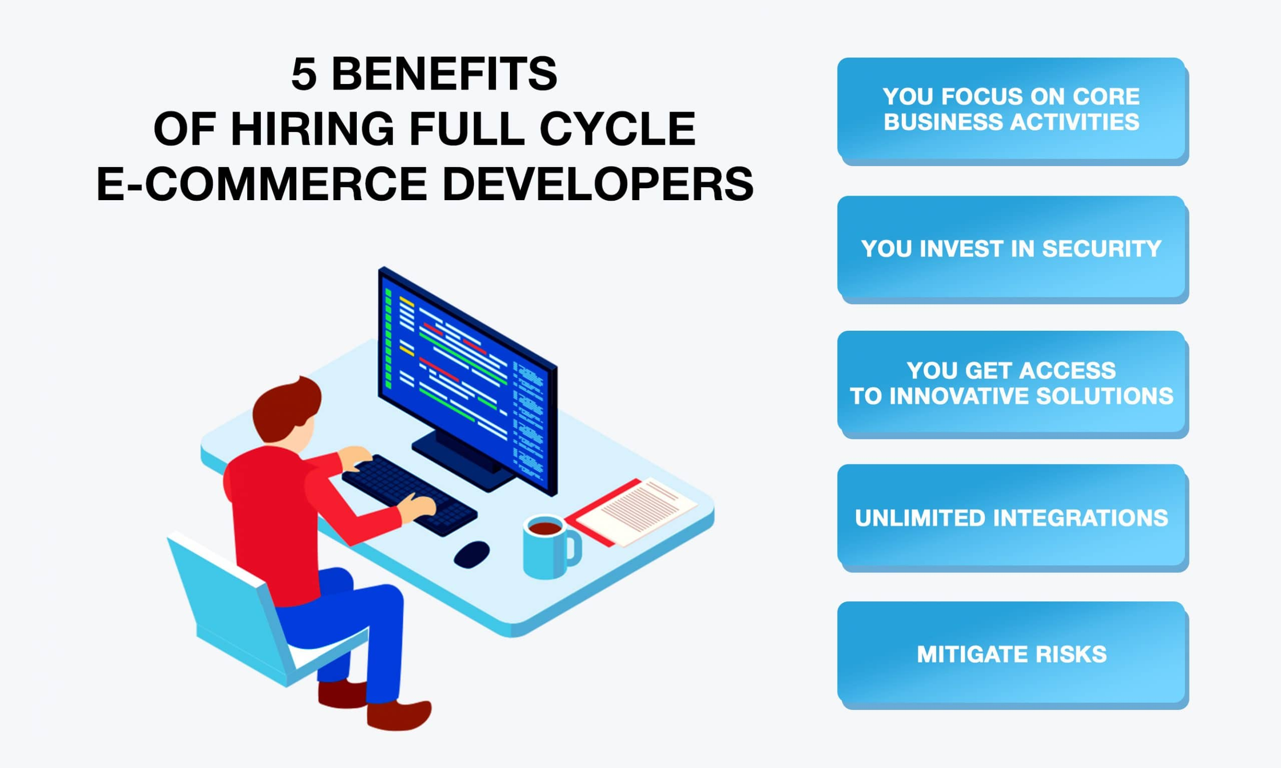 Benefits of Hiring Full Cycle E-commerce Developers
