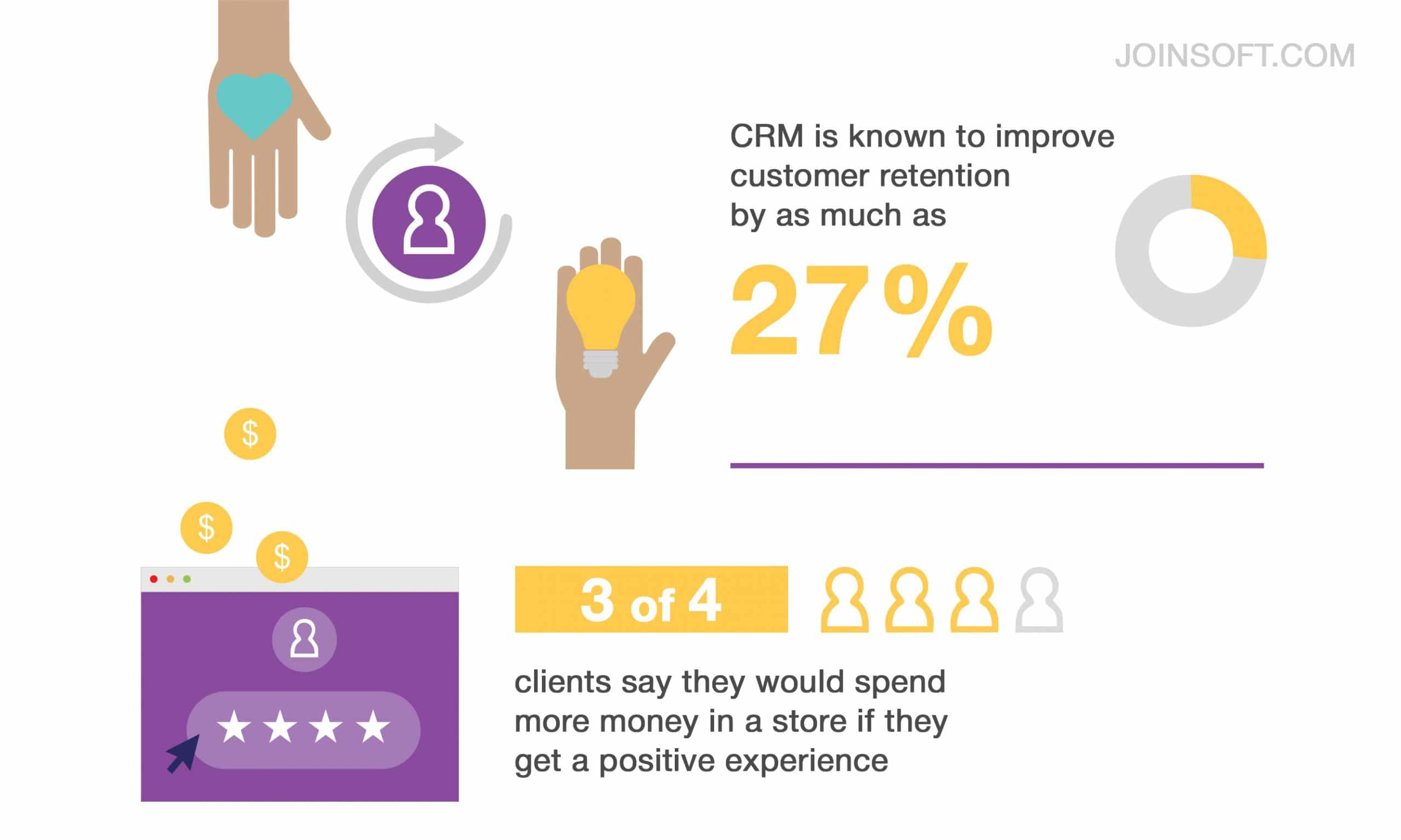 Why you should use CRM