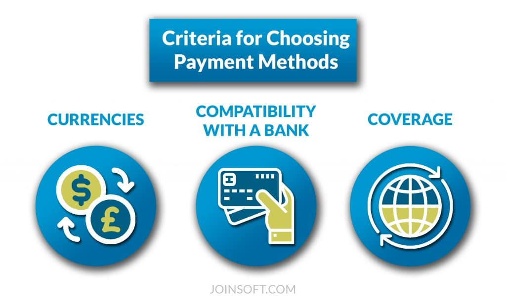 Criteria-for-Choosing-Payment-Methods