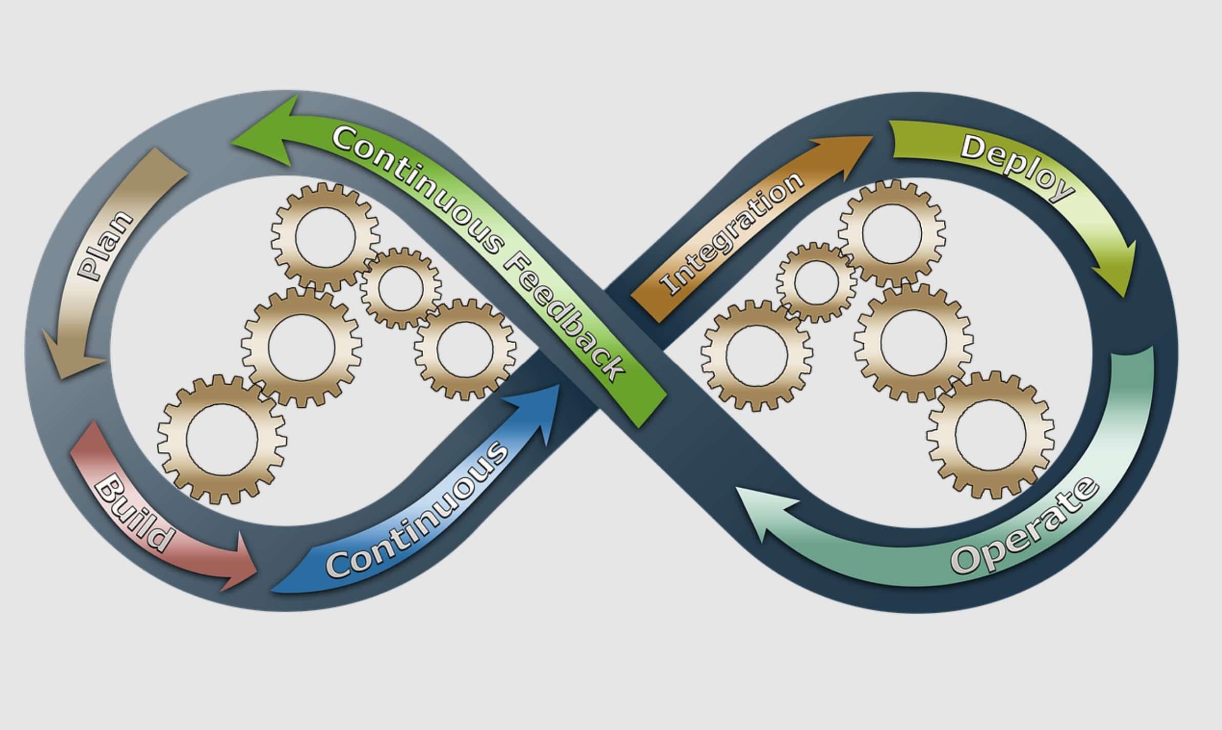 custom software development benefits1